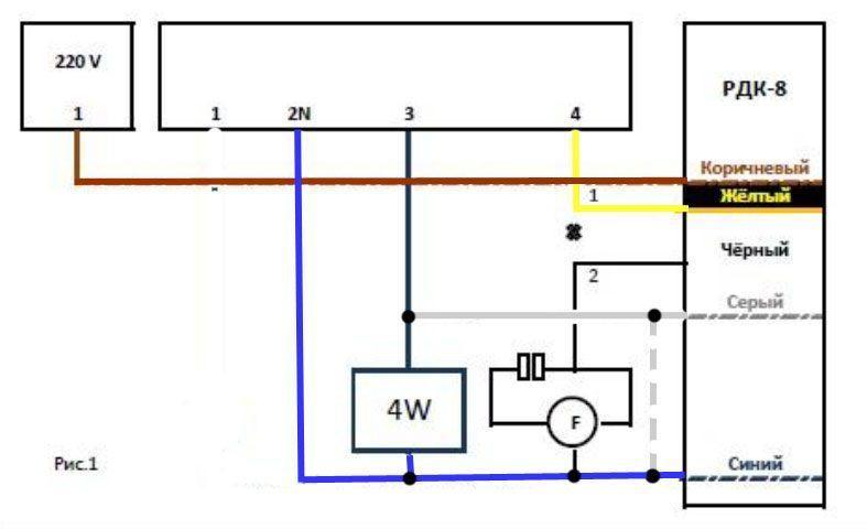 Предназначение зимнего комплекта для кондиционера и особенности его установки