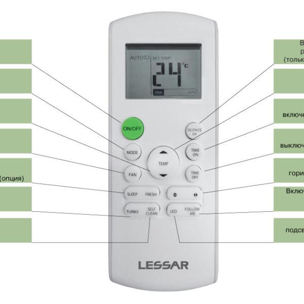 Обзор кондиционеров Lessar: коды ошибок, сравнение кассетных и настенных моделей