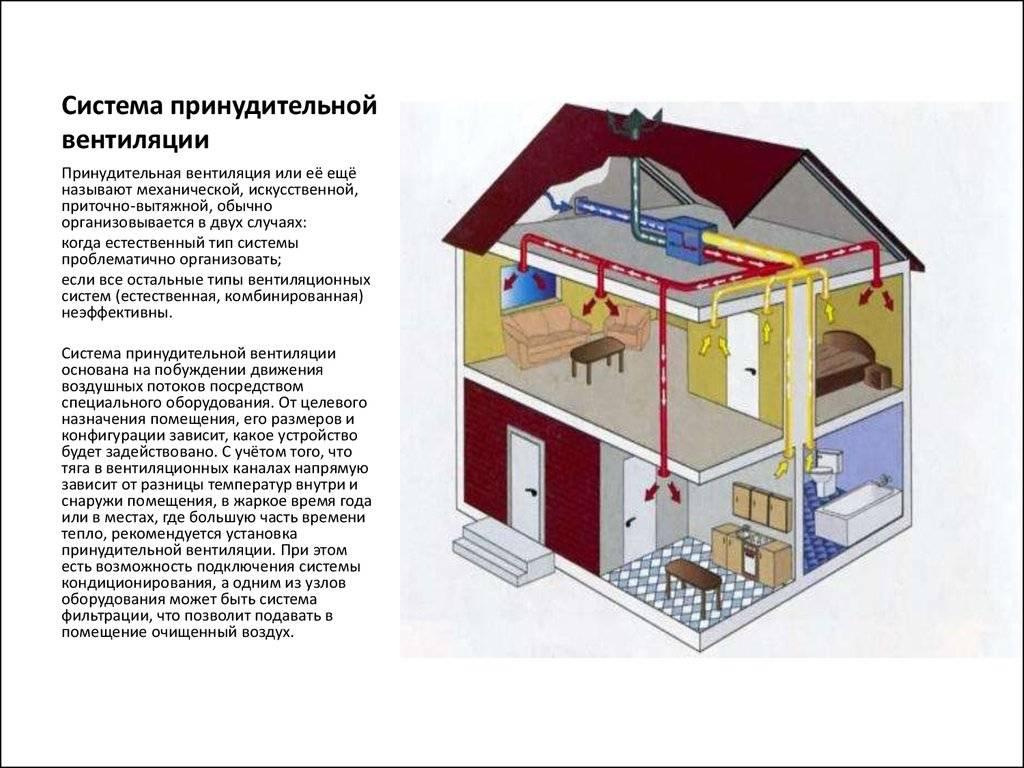 Все о видах и типах систем вентиляции: классификация, составляющие, расчет, пусконаладка, санитарно-гигиенические мероприятия