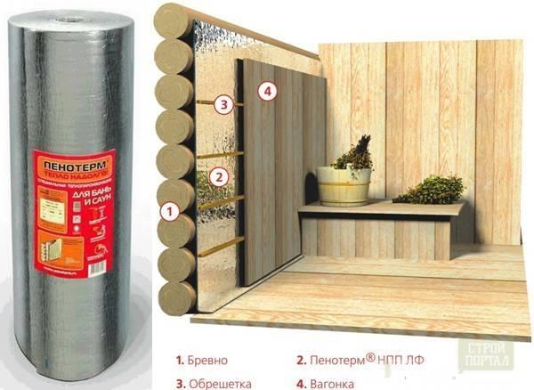 Какой выбрать утеплитель для бани: ТОП-7 популярных утеплителей