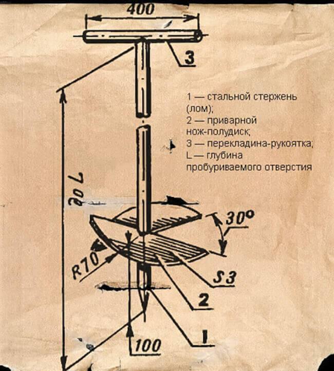 Как сделать самодельный земляной бур (ямобур, землебур)