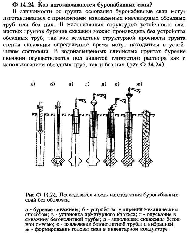Устройство буронабивной сваи с применением обсадных труб