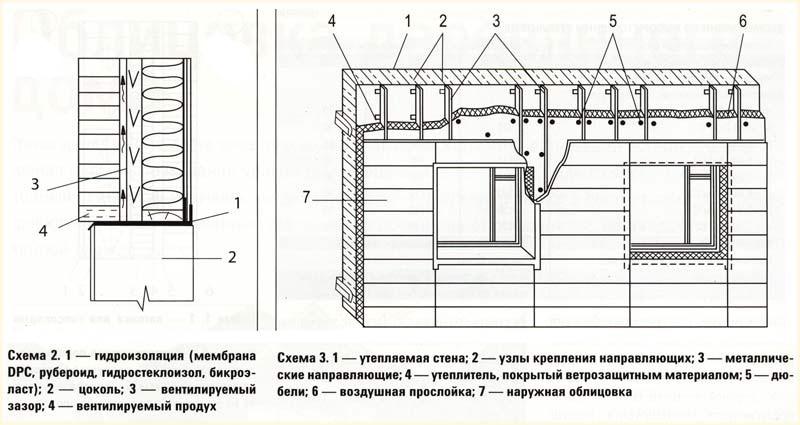 Как утеплить панельный дом снаружи