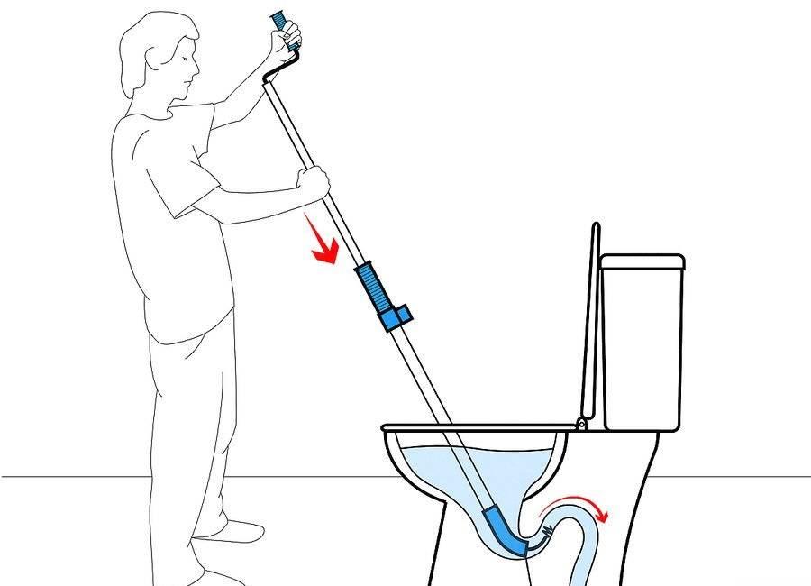 Как прочистить засор в канализационной трубе своими руками