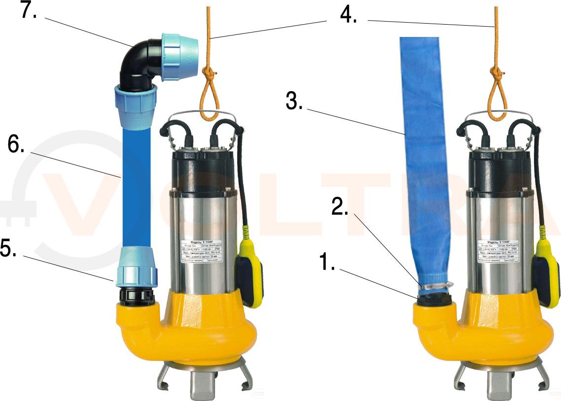 На основании каких параметров подбирать шланг для дренажного насоса