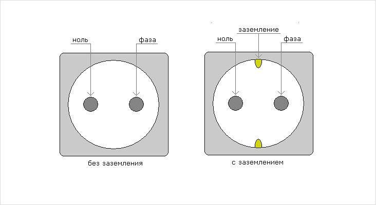 Как подключить тройную розетку: в один подрозетник, с одним проводом