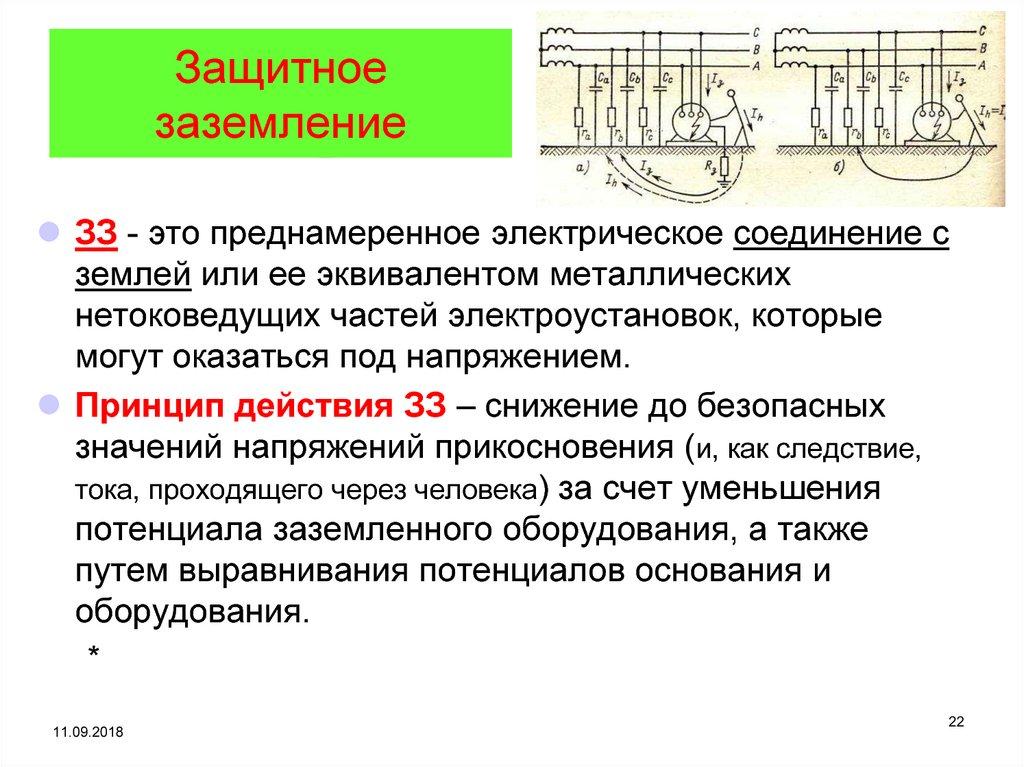Понятие и принцип действия защитного заземления