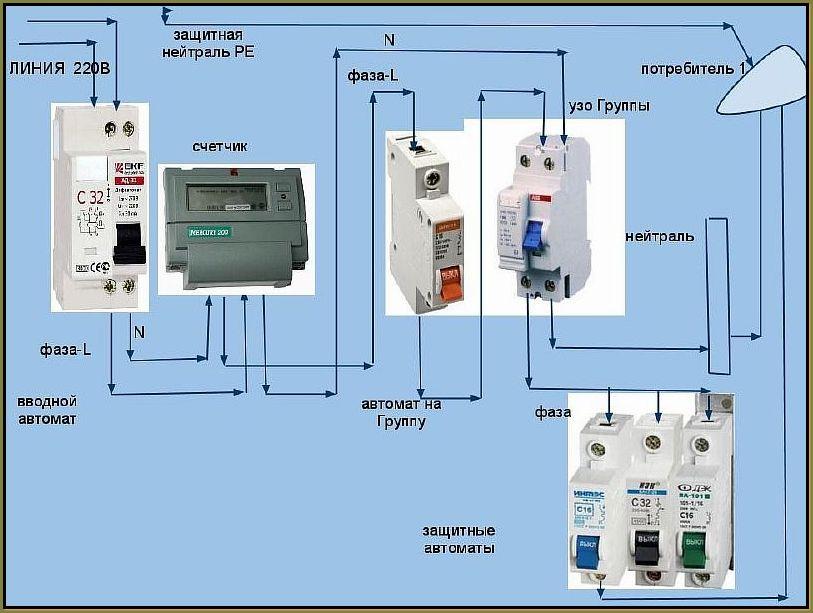 Принцип действия и назначение УЗО в электрических сетях
