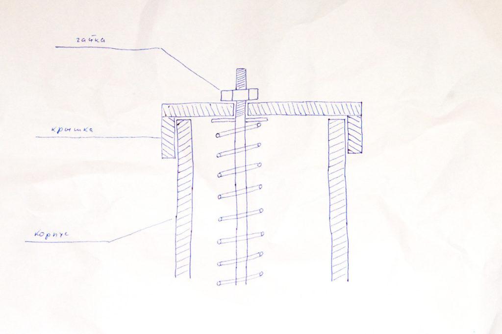 Дымогенератор для холодного копчения своими руками: устройство и чертежи доступных вариантов