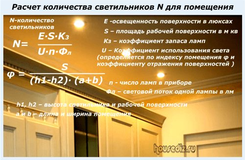Как рассчитать количество точечных светильников для комнаты