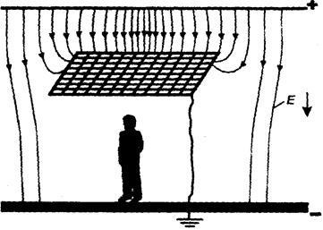 Как защититься от электромагнитного излучения в квартире