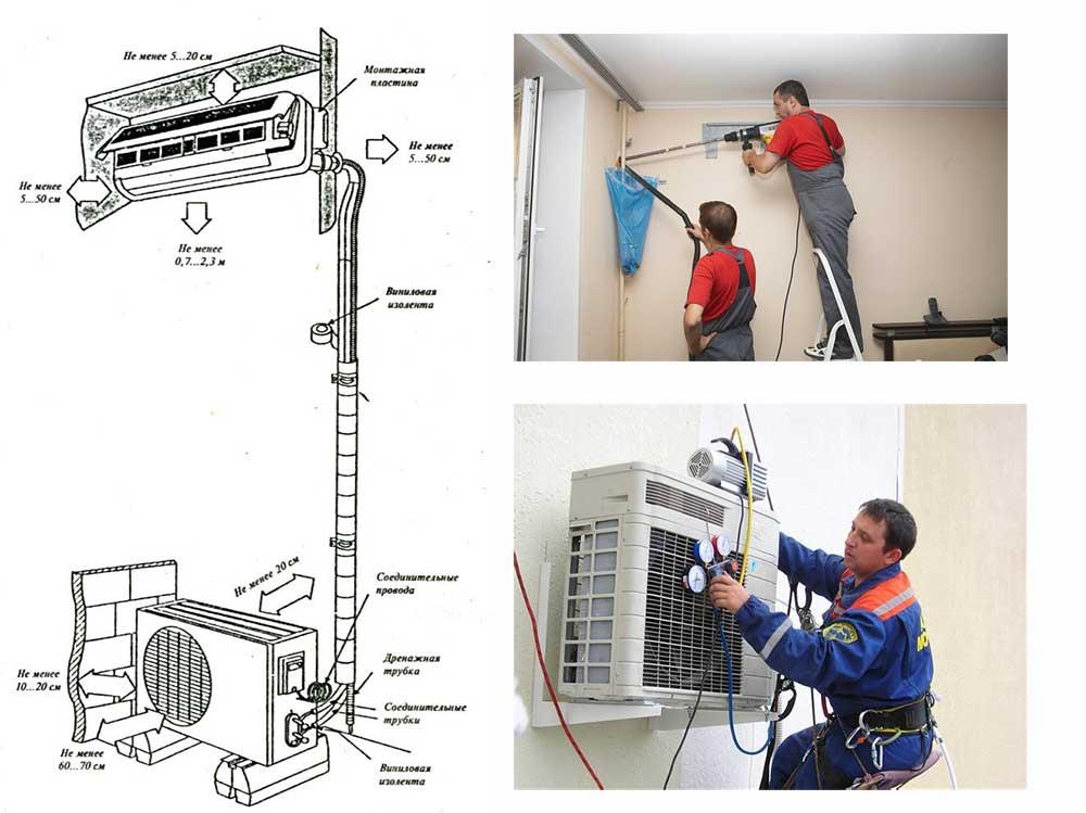 Монтаж кондиционера своими руками: схема и инструкция для самостоятельного проведения монтажа