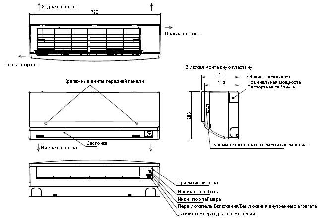 Особенности внутренних блоков сплит-систем, их размеры и крепления