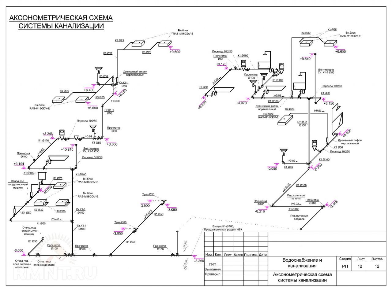 Какие обозначения принимать для систем водопровода и канализации, не предусмотренных ГОСТом