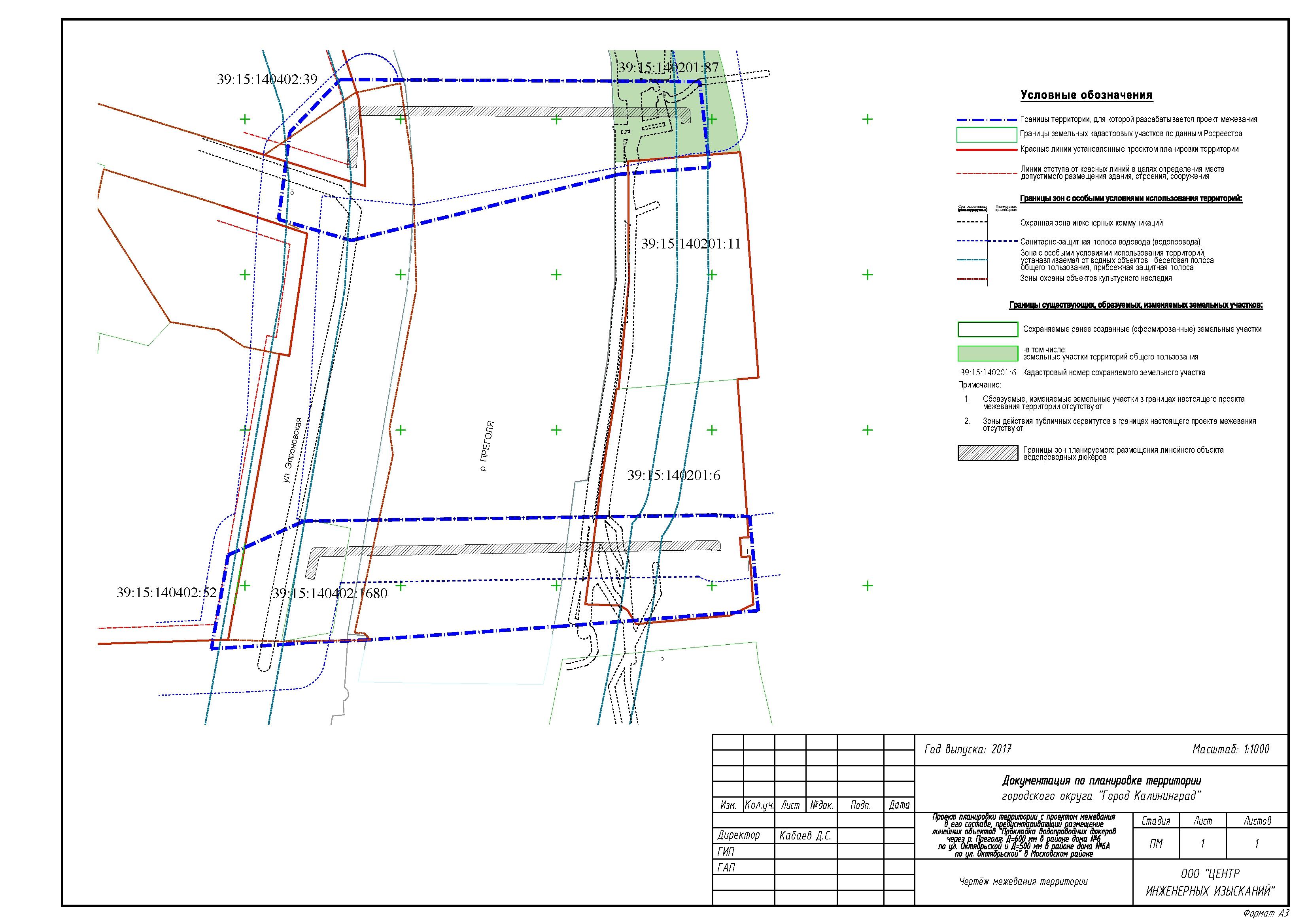 Что такое охранная зона водопровода и зачем она нужна