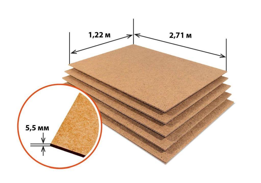 Виды и стандартные размеры фанерных листов