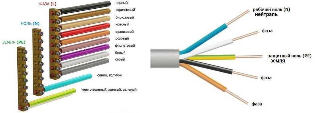Как с помощью цвета определить плюс и минус на проводе