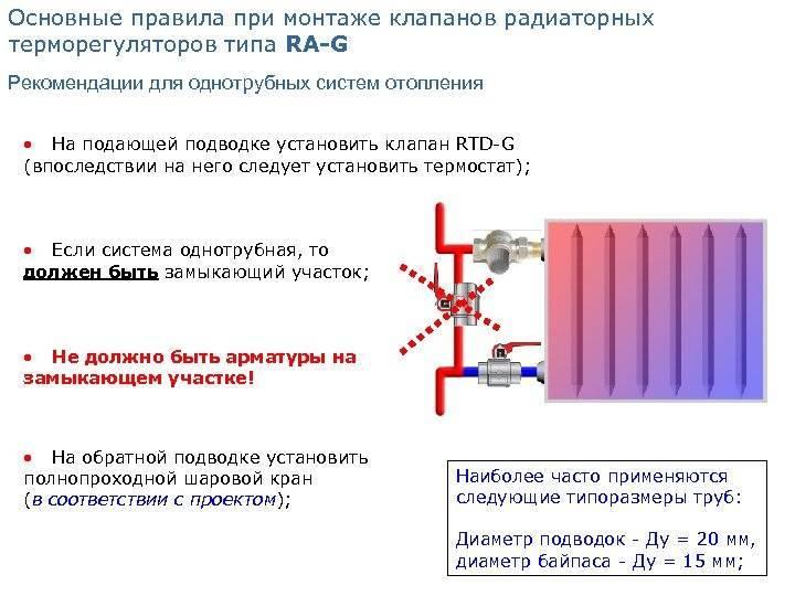 Терморегулятор на батареи отопления