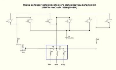 Инверторные стабилизаторы напряжения с двойным преобразованием для дома