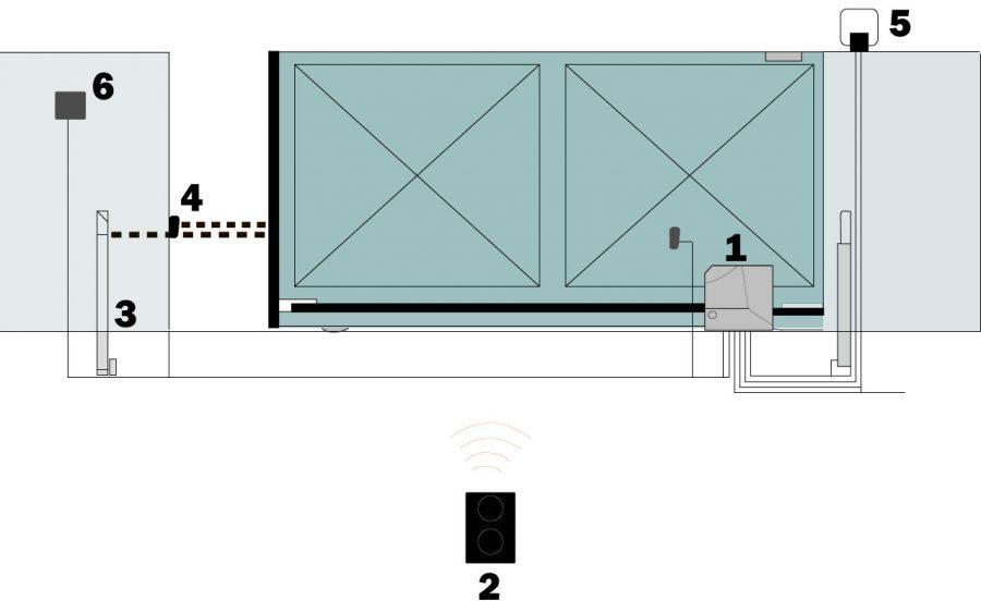 Как самостоятельно установить и отрегулировать откатные ворота