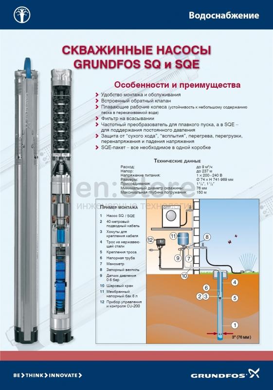 По какому принципу классифицируют скважины на воду