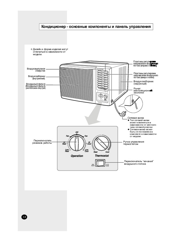 Руководства, правила и инструкции по эксплуатации кондиционеров