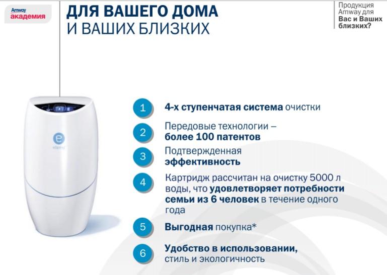 Обзор фильтров для очистки воды Амвей
