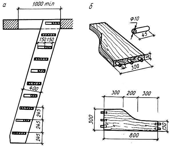 Как сделать лестницу своими руками на даче