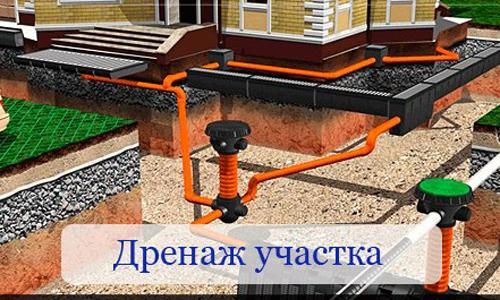 Как сделать отвод воды вокруг дома и на участке своими руками