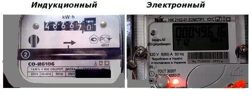Что такое класс точности счетчика электроэнергии и его определение