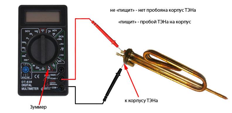 Способы проверок ТЭНа на водонагревателях