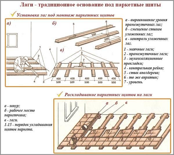 Как правильно сделать деревянный пол своими руками