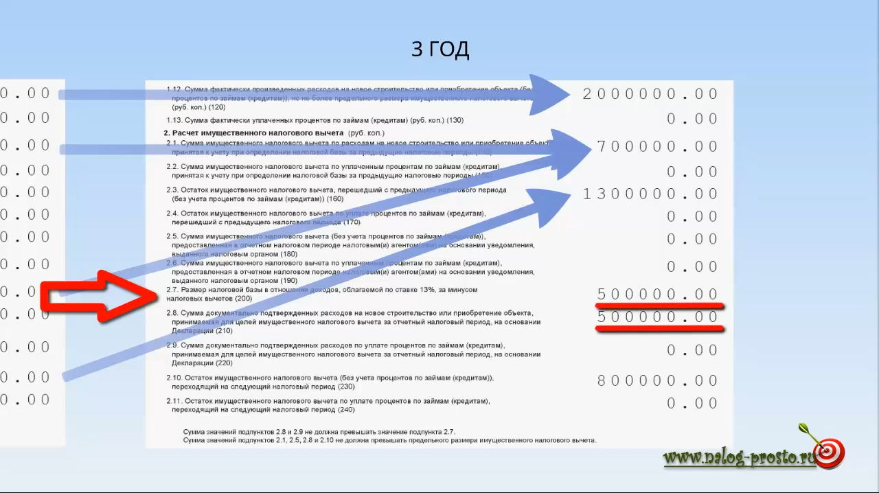 Как оформить налоговый вычет после покупки квартиры, необходимые документы и расчёт