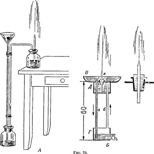 Как сделать фонтан: 6 типов