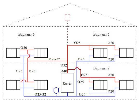 Способы организации отопления частного дома Ленинградкой: описание специфики системы, правила установки