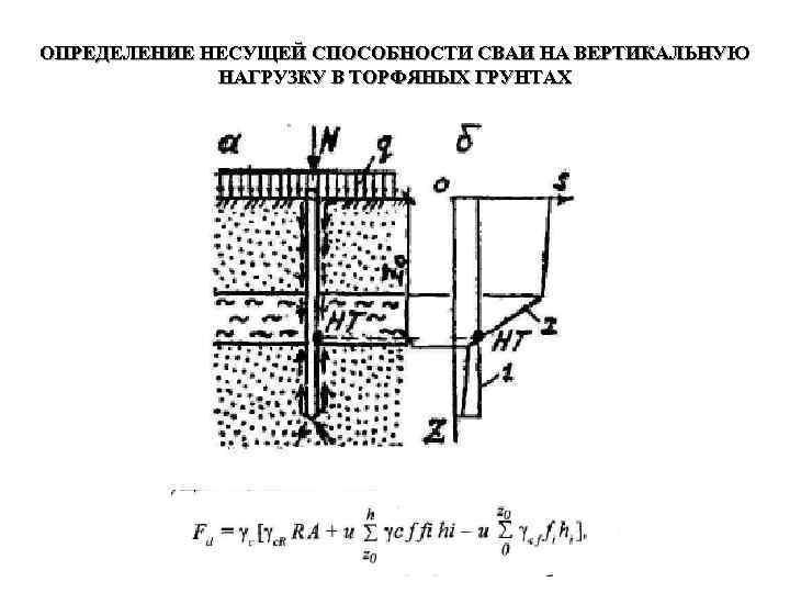 Как рассчитать несущую способность сваи по материалу