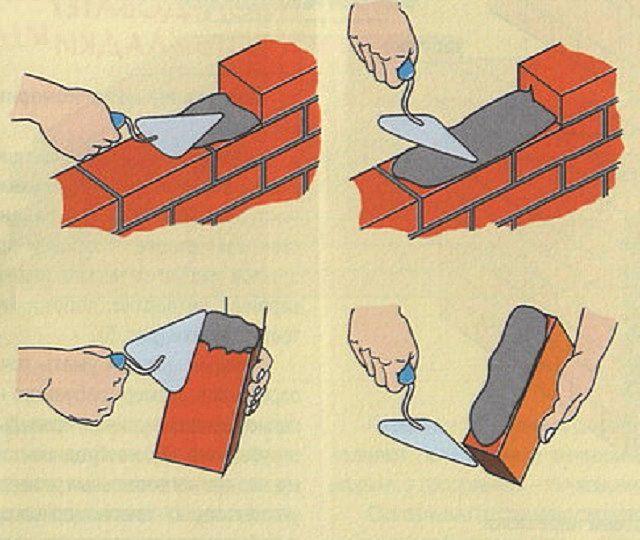 Как класть кирпич: пошаговая инструкция