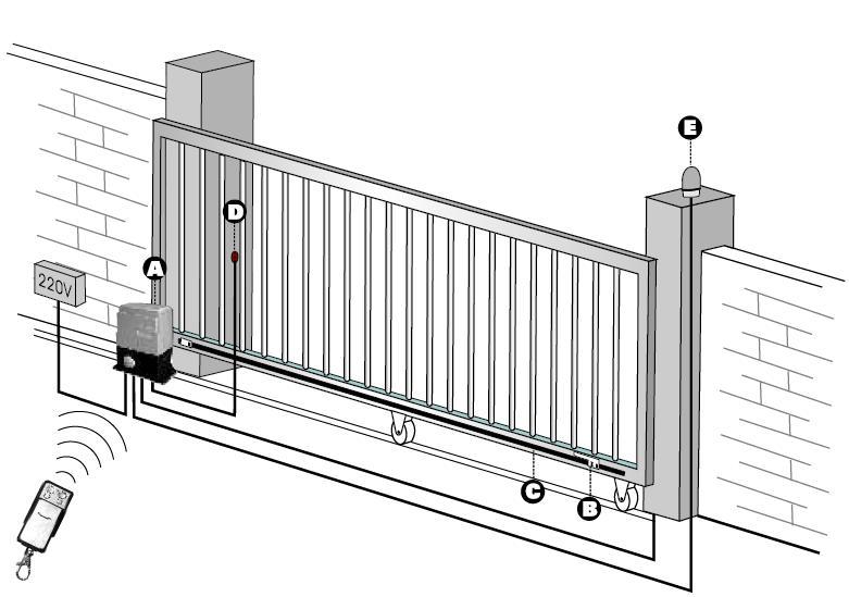 Как сделать автоматические ворота: выбираем привод