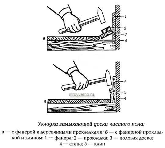 Как уложить шпунтованную доску пола