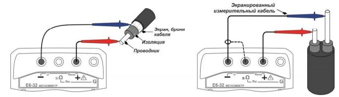 Как проводить измерения мегаомметром