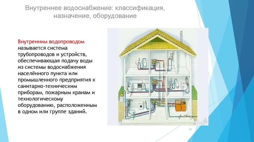 Особенности монтажа счетчика канализационных стоков в частном доме