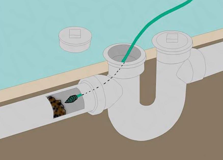 Как избавиться от запаха канализации в частном доме