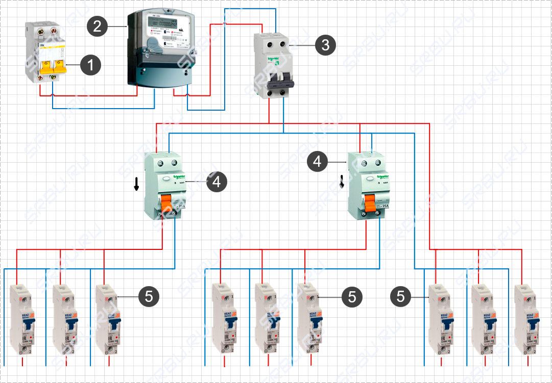 Как подключить генератор трехфазного тока к сети дома