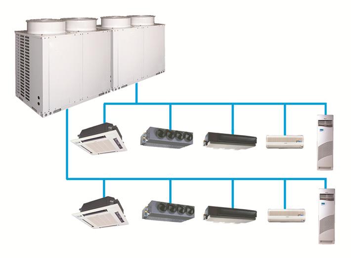 Что такое VRF и VRV системы кондиционирования помещений