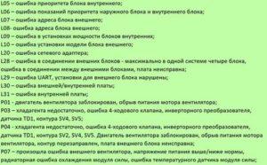 Расшифровка и инструкции кодов ошибок кондиционеров Gree(гри, грии)