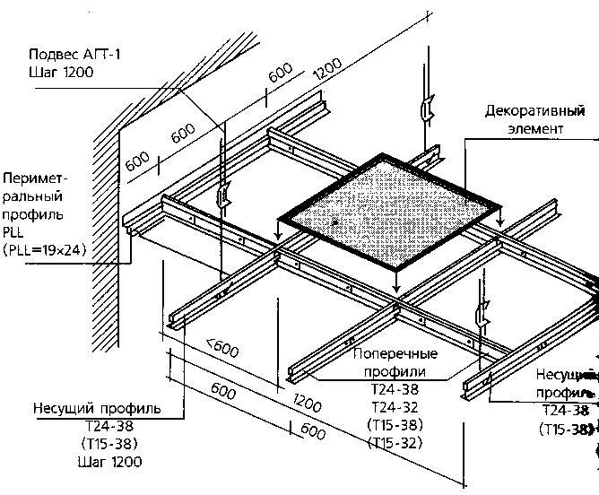 Как монтировать потолок Армстронг своими руками