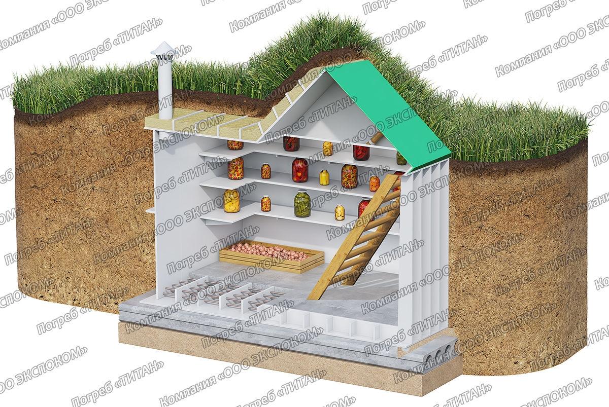 Погреб из пластика — надежность и долговечность