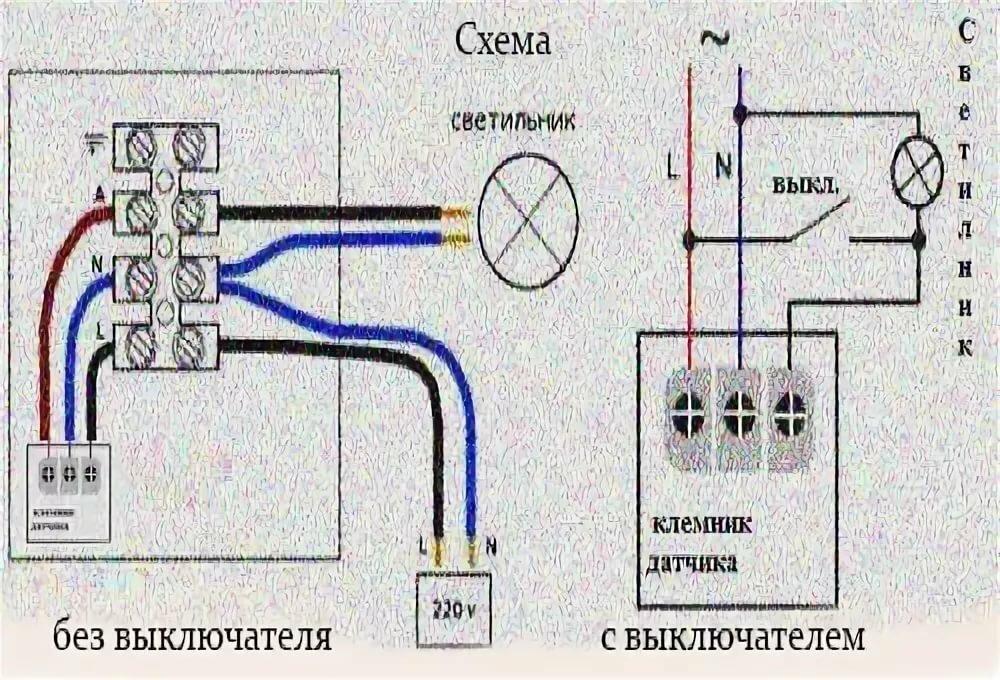 Датчик движения для светодиодного прожектора — принцип действия и место установки