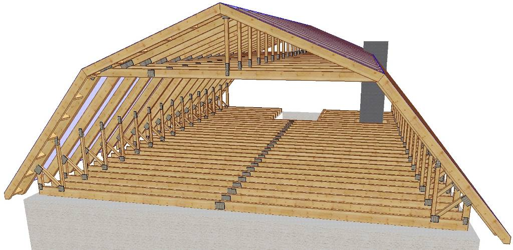 Мансардные крыши частных домов: виды, варианты, устройство