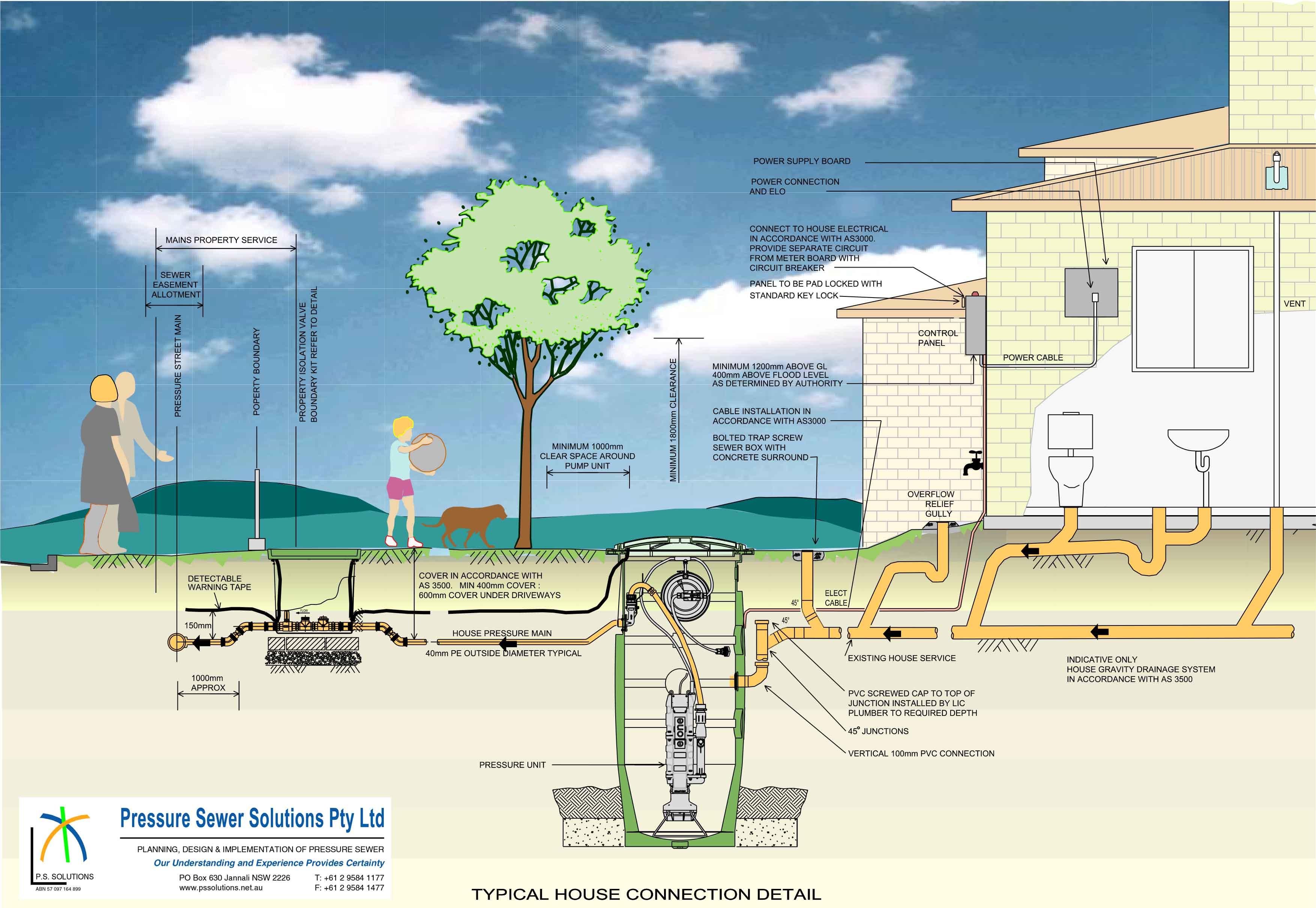 Особенности установки напорного канализационного коллектора